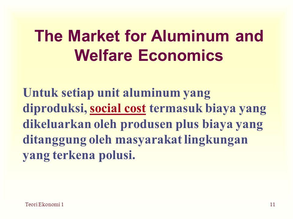 Teori Ekonomi 111 The Market for Aluminum and Welfare Economics Untuk setiap unit aluminum yang diproduksi, social cost termasuk biaya yang dikeluarkan oleh produsen plus biaya yang ditanggung oleh masyarakat lingkungan yang terkena polusi.