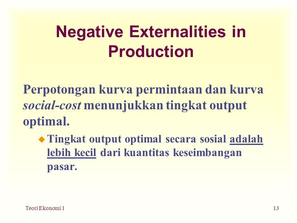Teori Ekonomi 113 Negative Externalities in Production Perpotongan kurva permintaan dan kurva social-cost menunjukkan tingkat output optimal.