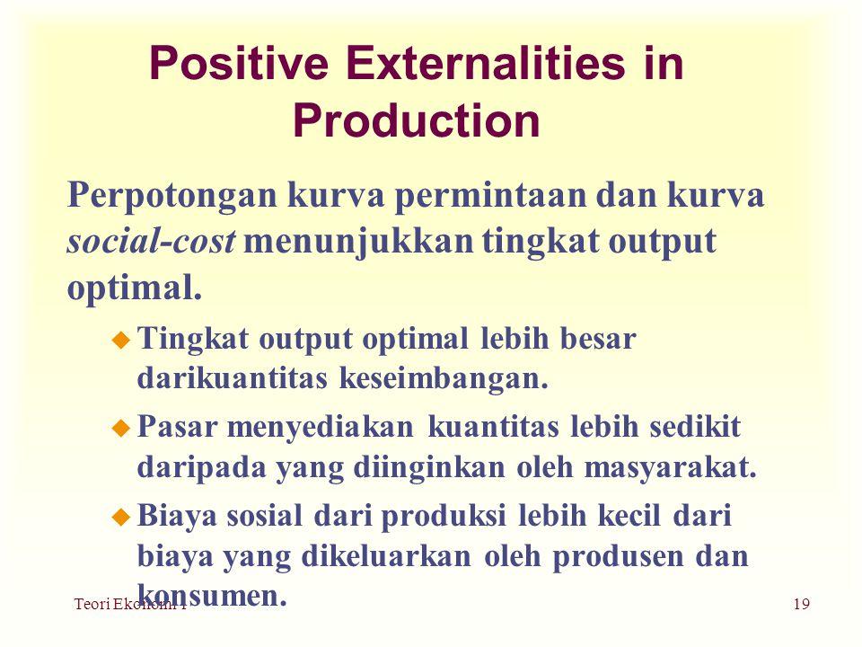 Teori Ekonomi 119 Positive Externalities in Production Perpotongan kurva permintaan dan kurva social-cost menunjukkan tingkat output optimal.