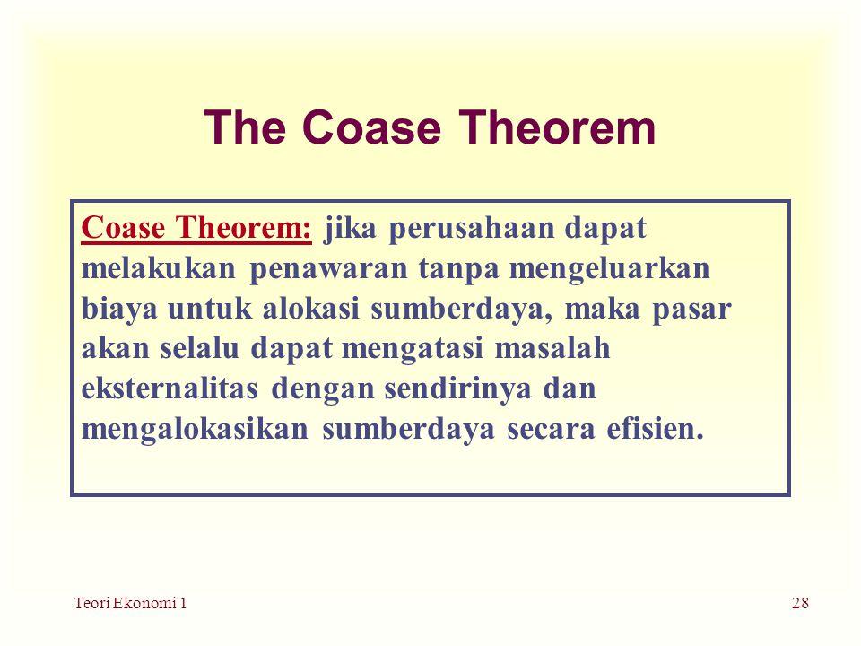 Teori Ekonomi 128 The Coase Theorem Coase Theorem: jika perusahaan dapat melakukan penawaran tanpa mengeluarkan biaya untuk alokasi sumberdaya, maka pasar akan selalu dapat mengatasi masalah eksternalitas dengan sendirinya dan mengalokasikan sumberdaya secara efisien.