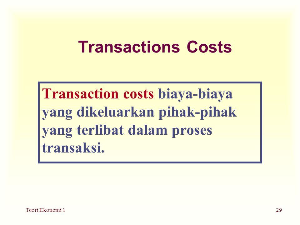 Teori Ekonomi 129 Transactions Costs Transaction costs biaya-biaya yang dikeluarkan pihak-pihak yang terlibat dalam proses transaksi.