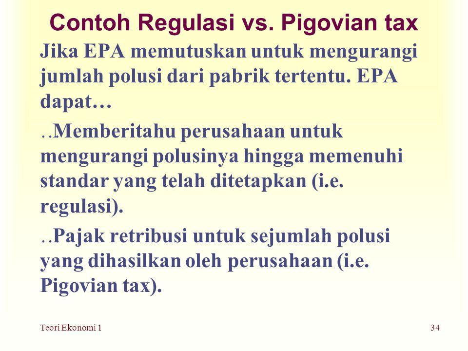Teori Ekonomi 134 Contoh Regulasi vs.