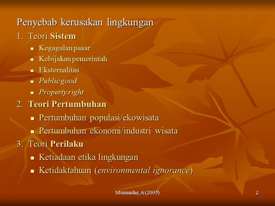Munandar, A (2005)2 Penyebab kerusakan lingkungan 1.
