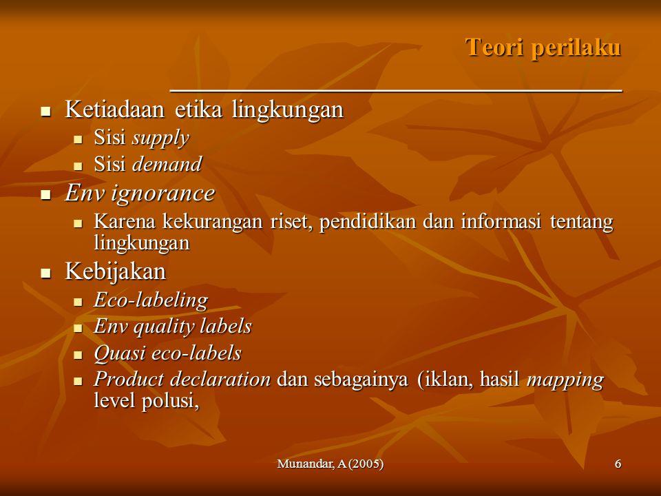 Munandar, A (2005)6 Teori perilaku ___________________________________ Ketiadaan etika lingkungan Ketiadaan etika lingkungan Sisi supply Sisi supply Sisi demand Sisi demand Env ignorance Env ignorance Karena kekurangan riset, pendidikan dan informasi tentang lingkungan Karena kekurangan riset, pendidikan dan informasi tentang lingkungan Kebijakan Kebijakan Eco-labeling Eco-labeling Env quality labels Env quality labels Quasi eco-labels Quasi eco-labels Product declaration dan sebagainya (iklan, hasil mapping level polusi, Product declaration dan sebagainya (iklan, hasil mapping level polusi,