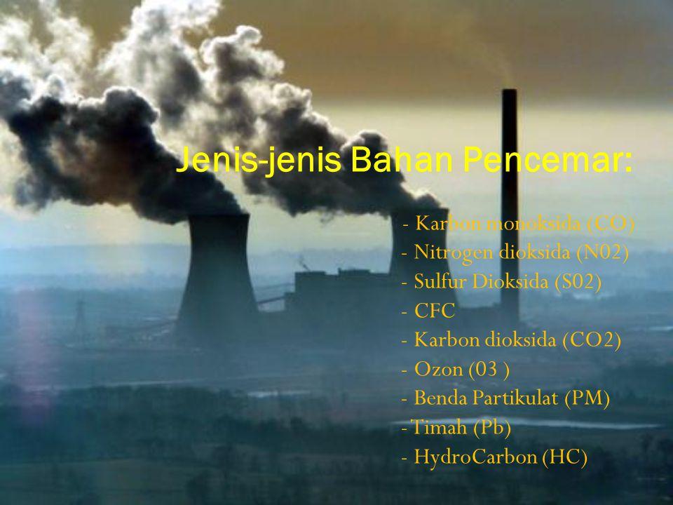 Jenis-jenis Bahan Pencemar: - Karbon monoksida (CO) - Nitrogen dioksida (N02) - Sulfur Dioksida (S02) - CFC - Karbon dioksida (CO2) - Ozon (03 ) - Ben