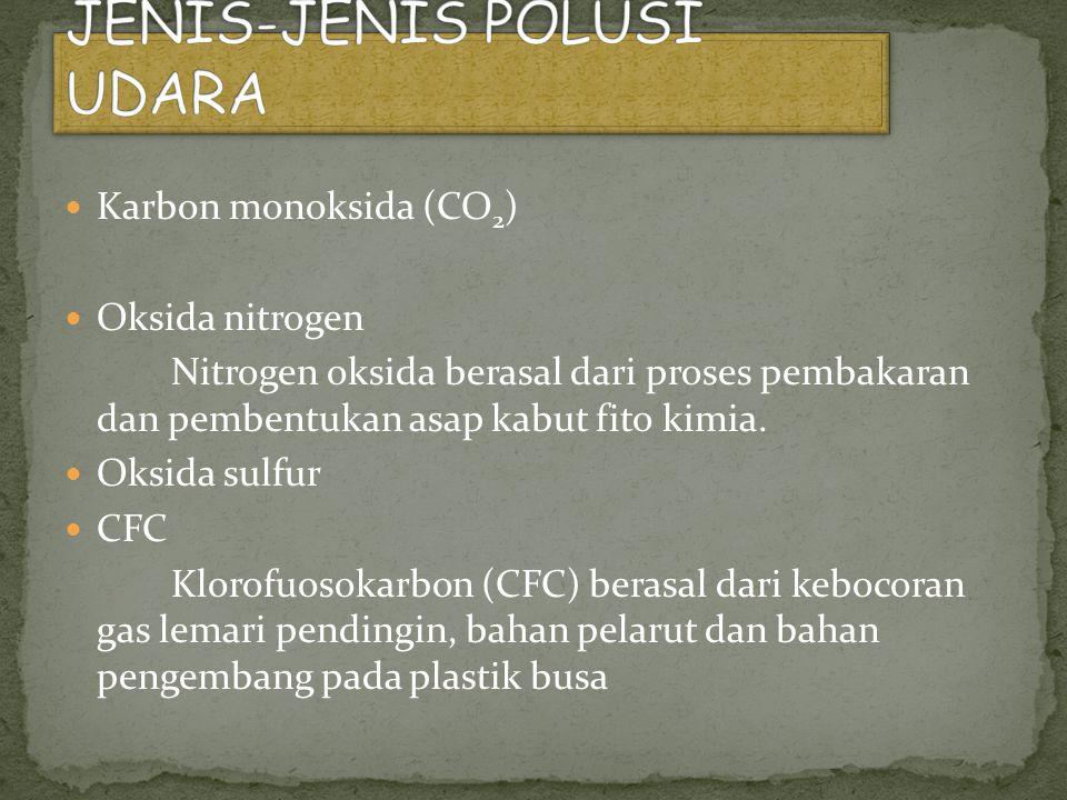Sumber polusi udara dibedakan menjadi 2, yaitu : Pencemaran Primer substansi pencemar yang ditimbulkan langsung dari sumber pencemaran udara. Karbon m