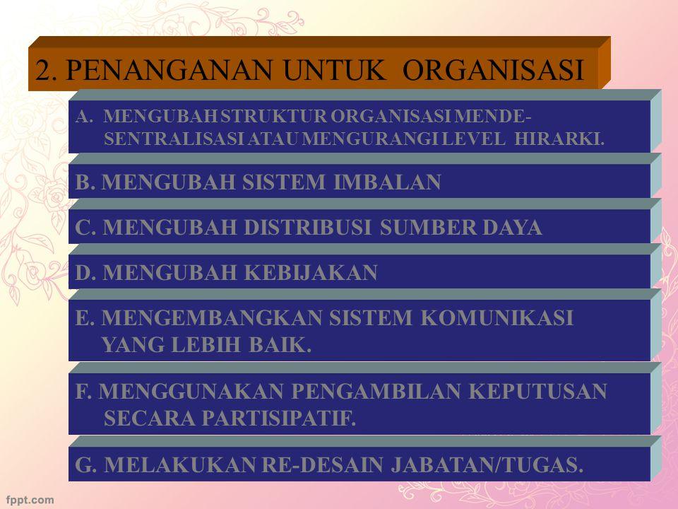 METODE PENANGANAN STRESS PEKERJAAN 1.PENANGANAN INDIVIDUAL A. PERAWATAN MEDIS B. PROGRAM-PROGRAM KESEJAHTERAAN C. PROGRAM LAYANAN KESEHATAN D. PROGRAM