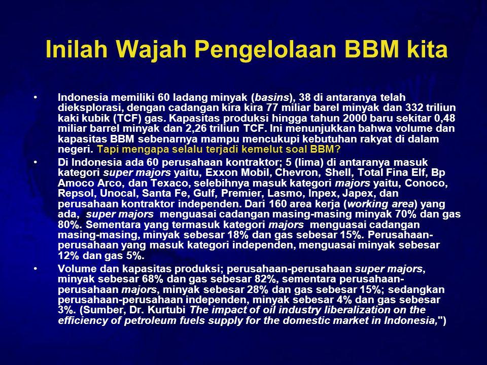 Inilah Wajah Pengelolaan BBM kita Indonesia memiliki 60 ladang minyak (basins), 38 di antaranya telah dieksplorasi, dengan cadangan kira kira 77 milia