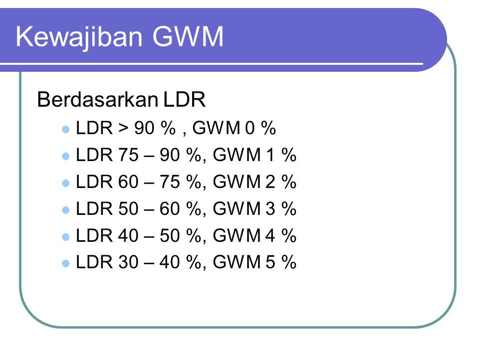 Kewajiban GWM Berdasarkan LDR LDR > 90 %, GWM 0 % LDR 75 – 90 %, GWM 1 % LDR 60 – 75 %, GWM 2 % LDR 50 – 60 %, GWM 3 % LDR 40 – 50 %, GWM 4 % LDR 30 –
