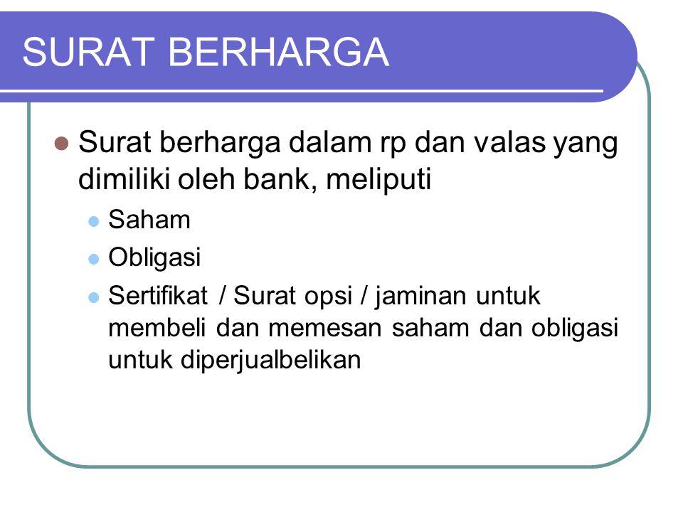 SURAT BERHARGA Surat berharga dalam rp dan valas yang dimiliki oleh bank, meliputi Saham Obligasi Sertifikat / Surat opsi / jaminan untuk membeli dan