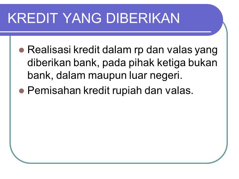 KREDIT YANG DIBERIKAN Realisasi kredit dalam rp dan valas yang diberikan bank, pada pihak ketiga bukan bank, dalam maupun luar negeri. Pemisahan kredi