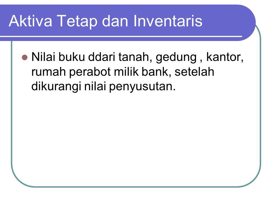 Aktiva Tetap dan Inventaris Nilai buku ddari tanah, gedung, kantor, rumah perabot milik bank, setelah dikurangi nilai penyusutan.