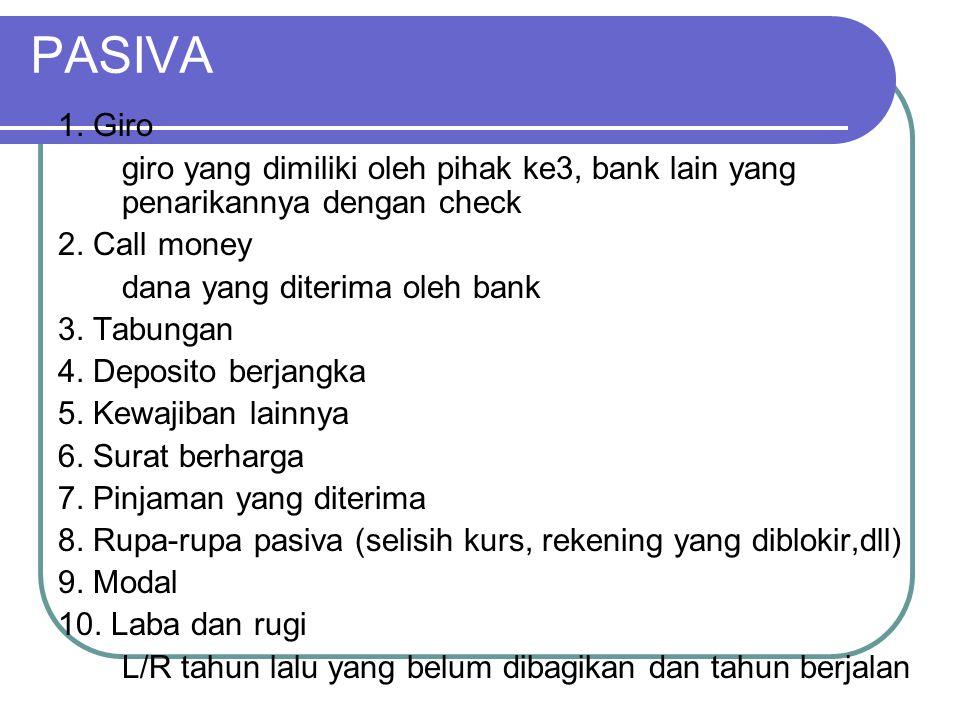 PASIVA 1. Giro giro yang dimiliki oleh pihak ke3, bank lain yang penarikannya dengan check 2. Call money dana yang diterima oleh bank 3. Tabungan 4. D