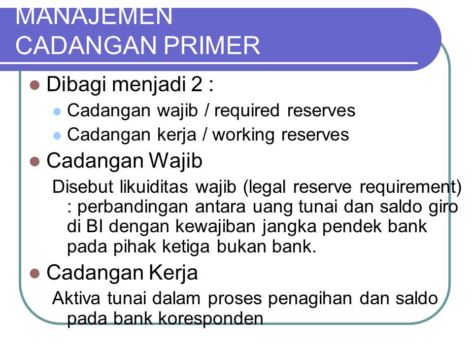MANAJEMEN CADANGAN PRIMER Dibagi menjadi 2 : Cadangan wajib / required reserves Cadangan kerja / working reserves Cadangan Wajib Disebut likuiditas wa