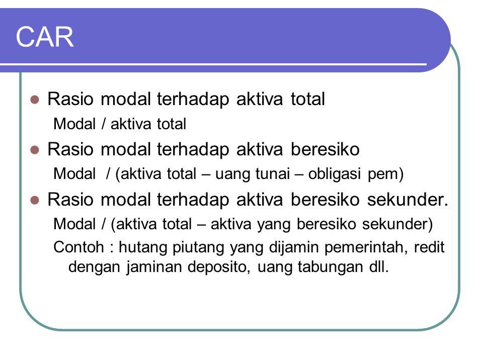 CAR Rasio modal terhadap aktiva total Modal / aktiva total Rasio modal terhadap aktiva beresiko Modal / (aktiva total – uang tunai – obligasi pem) Ras
