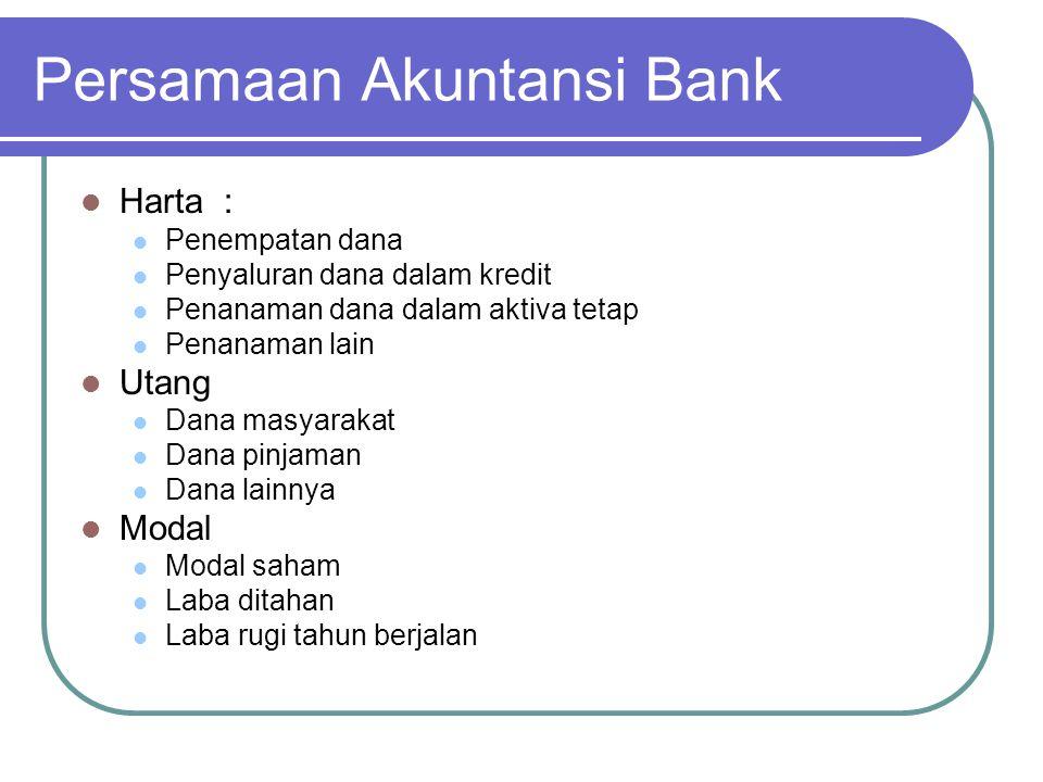 AKTIVA 1.Kas uang kas (dom+valas). 2. Bank Indonesia giro (dom+valas) milik bank yang ada di BI 3.