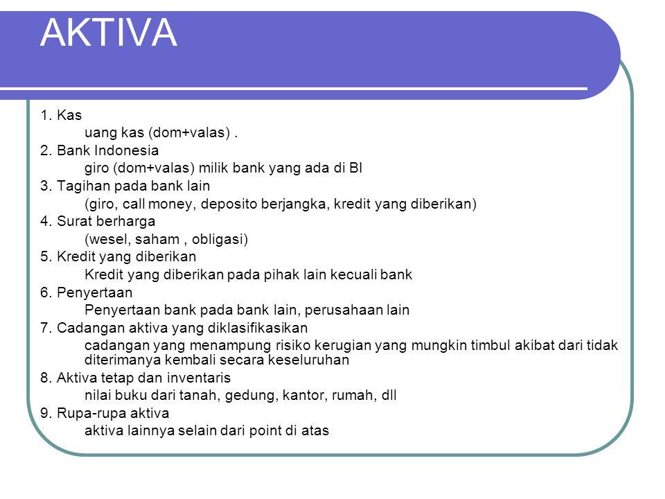 AKTIVA 1. Kas uang kas (dom+valas). 2. Bank Indonesia giro (dom+valas) milik bank yang ada di BI 3. Tagihan pada bank lain (giro, call money, deposito
