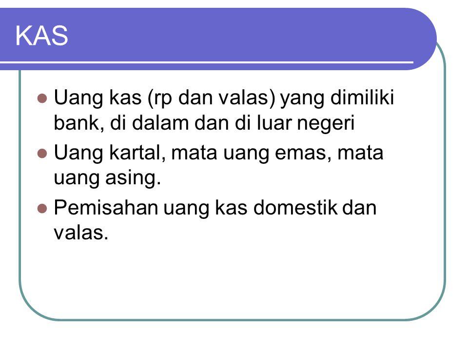 Penempatan Pd Bank Indonesia Giro dalam rupiah milik bank pada BI Jumlahnya merupakan nilai bersih yang tidak dikurangi ataupun ditambah dengan kredit yang diberikan BI maupun kredit yang sudah disetujui BI Sertifikat Bank Indonesia