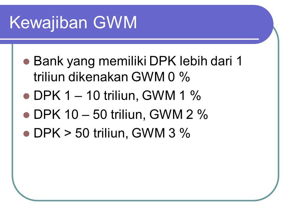 Kewajiban GWM Berdasarkan LDR LDR > 90 %, GWM 0 % LDR 75 – 90 %, GWM 1 % LDR 60 – 75 %, GWM 2 % LDR 50 – 60 %, GWM 3 % LDR 40 – 50 %, GWM 4 % LDR 30 – 40 %, GWM 5 %