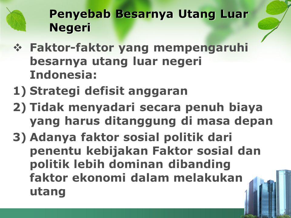 Solusi Pemecahan Utang Luar Negeri Indonesia 4.Kebijakan Pemerintah pemerintah harus mempunyai kemauan dan itikad baik untuk mengakhiri semua hasrat berhutangnya, dan menolak secara tegas pengaruh dan tekanan dari negara lain yang ingin menjerat negara ini dengan utang yang besar 1.Debt Swap solusi yang paling sederhana mengatasi utang luar negeri adalah dengan mengoptimalkan restrukturisasi utang 3.Potensi Internal Pemerintah Sendiri Dengan menjaga kinerja makro-ekonomi dalam posisi yang stabil dan menstop utang luar baru.