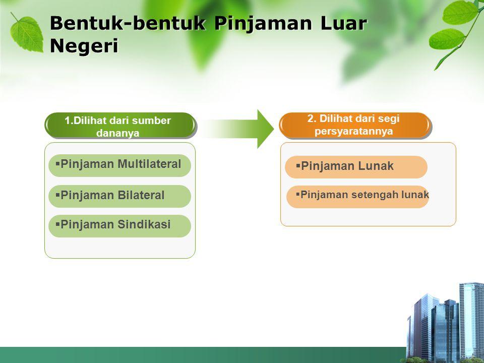 Sumber Pinjaman Luar Negeri dalam Pembangunan Indonesia  World Bank  Asian Development Bank (ADB)  Consultative Group on Indonesia ( CGI )  Pinjaman di Luar IGGI/CGI  Pinjaman/hibah lainnya