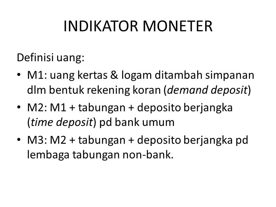 INDIKATOR MONETER Definisi uang: M1: uang kertas & logam ditambah simpanan dlm bentuk rekening koran (demand deposit) M2: M1 + tabungan + deposito ber
