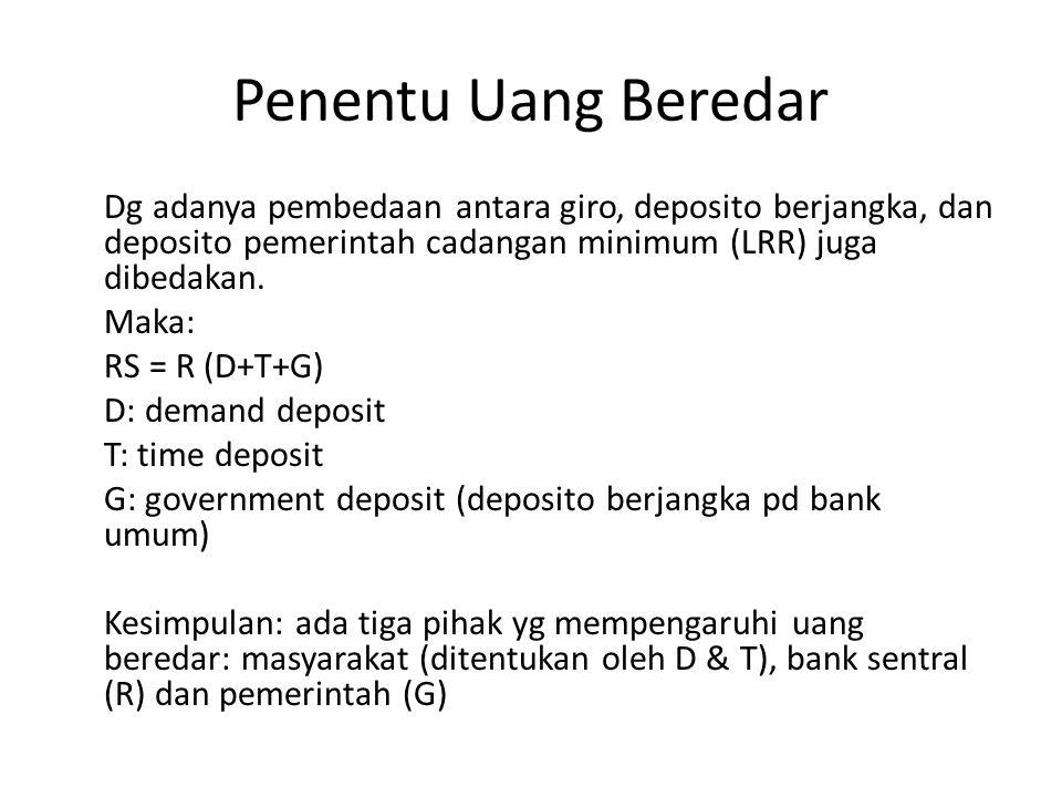 Penentu Uang Beredar Dg adanya pembedaan antara giro, deposito berjangka, dan deposito pemerintah cadangan minimum (LRR) juga dibedakan. Maka: RS = R