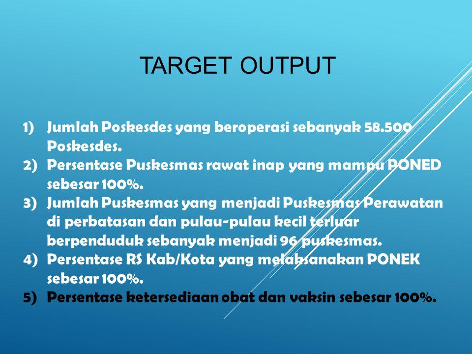 TARGET OUTPUT 1)Jumlah Poskesdes yang beroperasi sebanyak 58.500 Poskesdes. 2)Persentase Puskesmas rawat inap yang mampu PONED sebesar 100%. 3)Jumlah