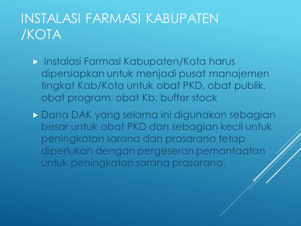 INSTALASI FARMASI KABUPATEN /KOTA  Instalasi Farmasi Kabupaten/Kota harus dipersiapkan untuk menjadi pusat manajemen tingkat Kab/Kota untuk obat PKD,