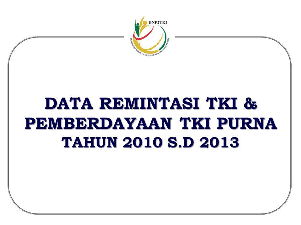 DATA REMINTASI TKI & PEMBERDAYAAN TKI PURNA TAHUN 2010 S.D 2013
