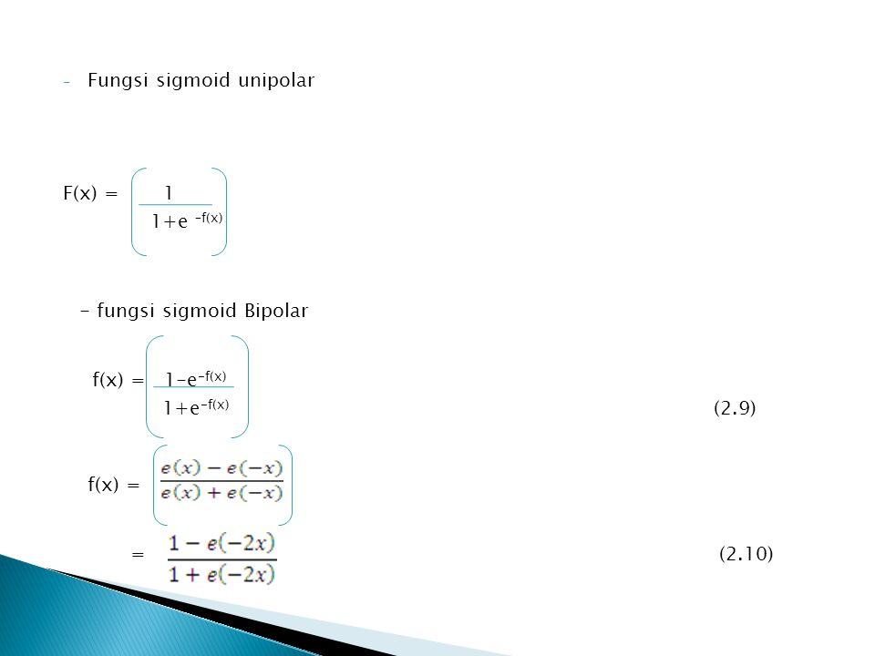 - Fungsi sigmoid unipolar F(x) = 1 1+e –f(x) - fungsi sigmoid Bipolar f(x) = 1-e -f(x) 1+e -f(x) (2.9) f(x) = = (2.10)