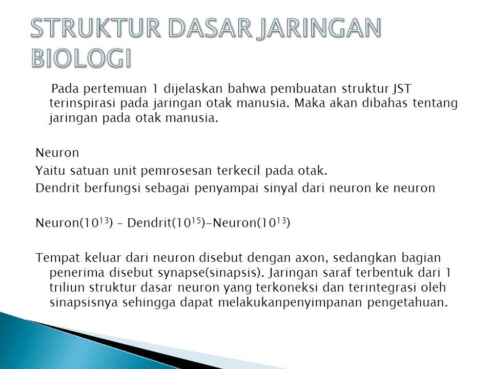 Pada pertemuan 1 dijelaskan bahwa pembuatan struktur JST terinspirasi pada jaringan otak manusia.