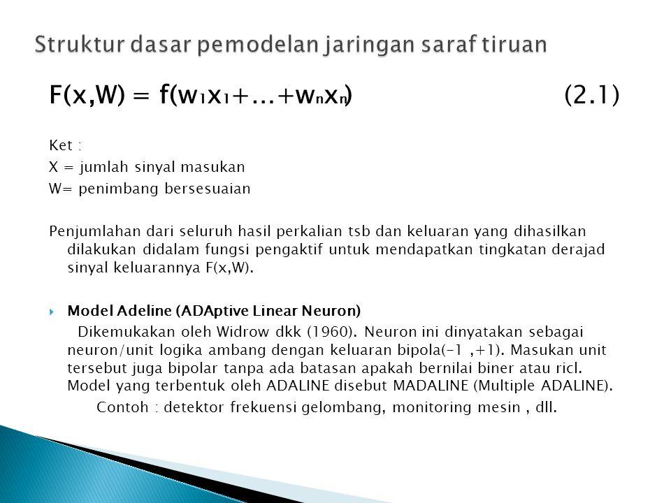 F(x,W) = f(w 1 x 1 +…+w n x n ) (2.1) Ket : X = jumlah sinyal masukan W= penimbang bersesuaian Penjumlahan dari seluruh hasil perkalian tsb dan keluaran yang dihasilkan dilakukan didalam fungsi pengaktif untuk mendapatkan tingkatan derajad sinyal keluarannya F(x,W).
