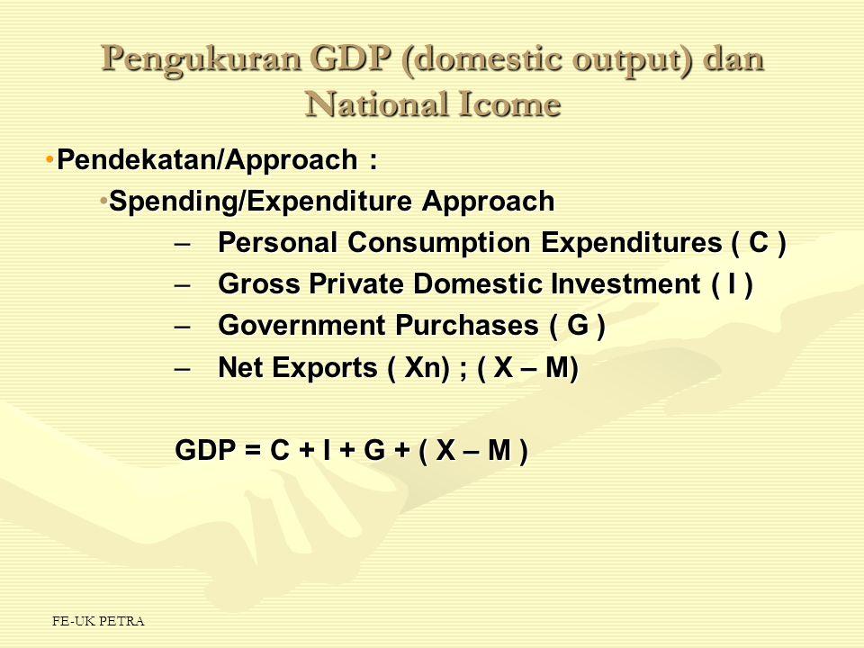 FE-UK PETRA Pengukuran GDP (domestic output) dan National Icome Pendekatan/Approach :Pendekatan/Approach : Income ApproachIncome Approach –Compensation of Employees –Rents –Interest –Proprietor's Income –Corporate Profits