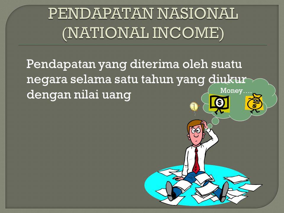 Money…. Pendapatan yang diterima oleh suatu negara selama satu tahun yang diukur dengan nilai uang