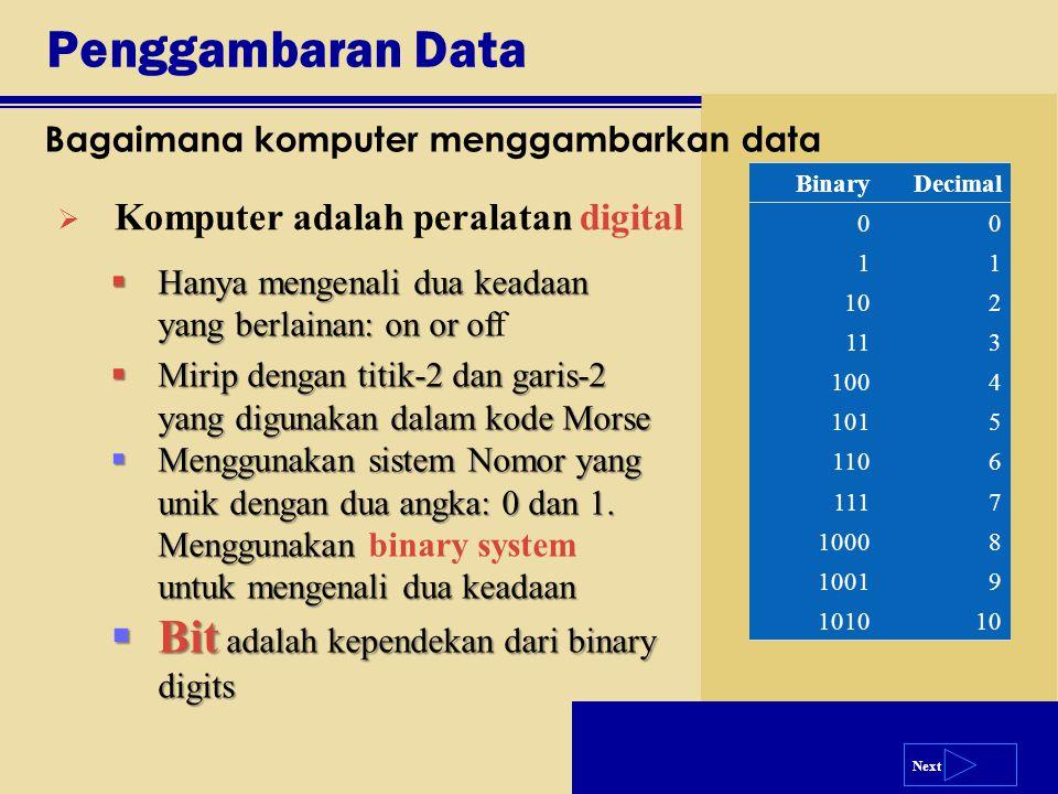 Next Penggambaran Data Bagaimana komputer menggambarkan data  Hanya mengenali dua keadaan yang berlainan: on or of  Hanya mengenali dua keadaan yang