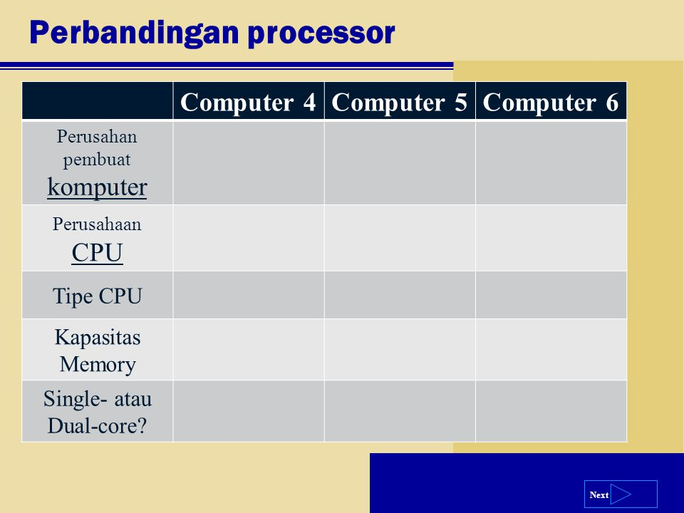 Next Perbandingan processor Computer 4Computer 5Computer 6 Perusahan pembuat komputer Perusahaan CPU Tipe CPU Kapasitas Memory Single- atau Dual-core?