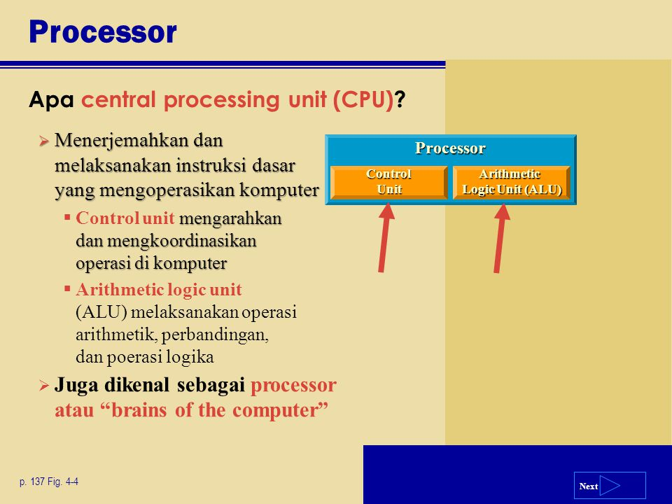 Next Processor Control Unit Arithmetic Logic Unit (ALU) Processor Apa central processing unit (CPU)? p. 137 Fig. 4-4  Menerjemahkan dan melaksanakan