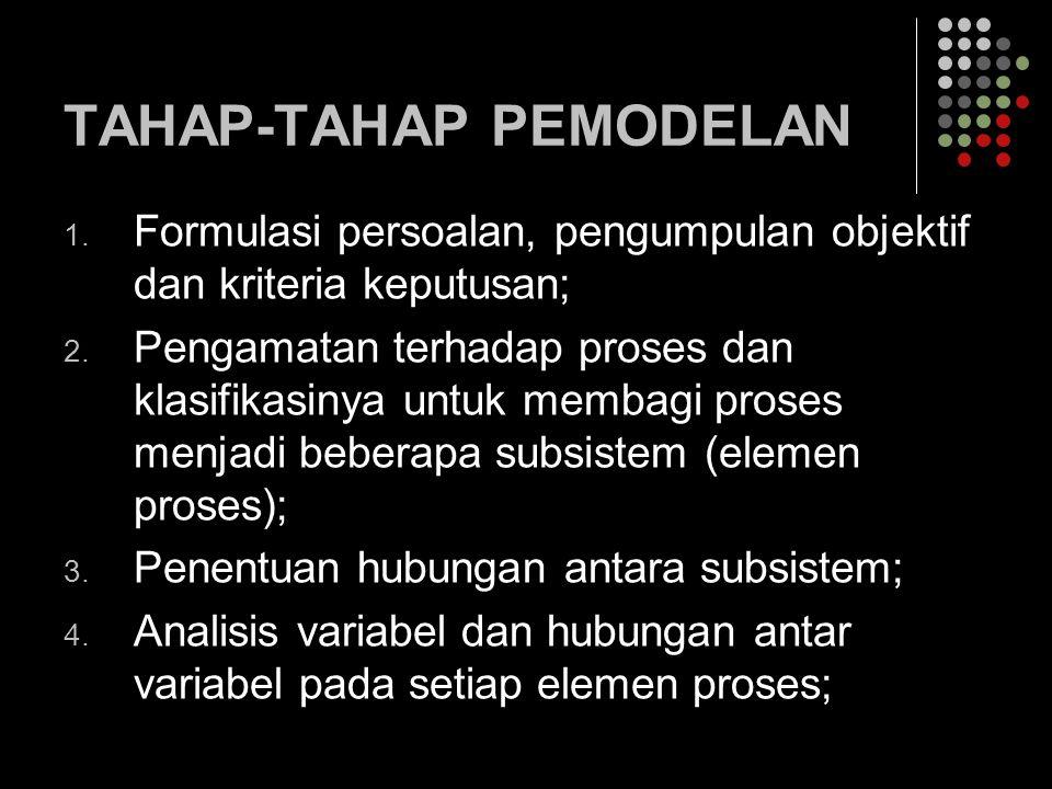 TAHAP-TAHAP PEMODELAN 1. Formulasi persoalan, pengumpulan objektif dan kriteria keputusan; 2. Pengamatan terhadap proses dan klasifikasinya untuk memb