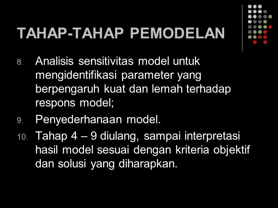 TAHAP-TAHAP PEMODELAN 8. Analisis sensitivitas model untuk mengidentifikasi parameter yang berpengaruh kuat dan lemah terhadap respons model; 9. Penye