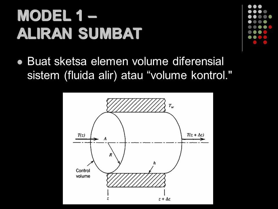 """MODEL 1 – ALIRAN SUMBAT Buat sketsa elemen volume diferensial sistem (fluida alir) atau """"volume kontrol."""