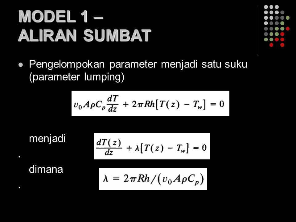 MODEL 1 – ALIRAN SUMBAT Pengelompokan parameter menjadi satu suku (parameter lumping) menjadi. dimana.