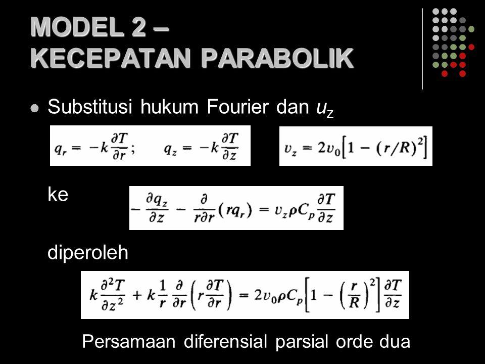 Substitusi hukum Fourier dan u z ke diperoleh MODEL 2 – KECEPATAN PARABOLIK Persamaan diferensial parsial orde dua