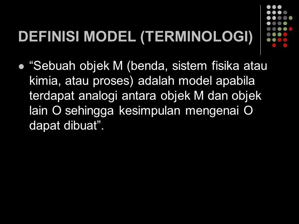 DEFINISI MODEL (TERMINOLOGI) Model M Representasi objek O; Taksiran objek O yang diisolasi dari seluruh realitas, Menggambarkan kenyataan atau bagian dari kenyataan.