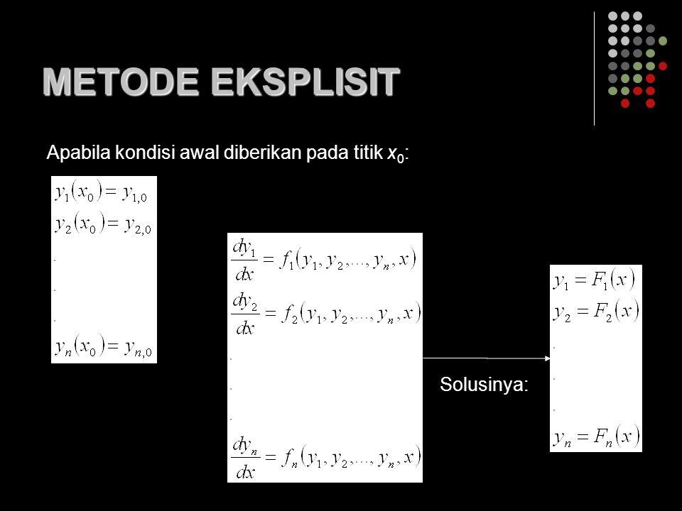 METODE EKSPLISIT Apabila kondisi awal diberikan pada titik x 0 : Solusinya:
