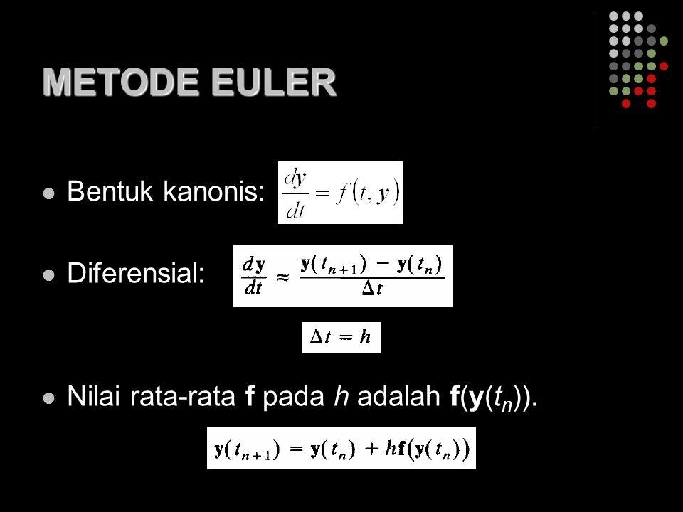 METODE EULER Bentuk kanonis: Diferensial: Nilai rata-rata f pada h adalah f(y(t n )).