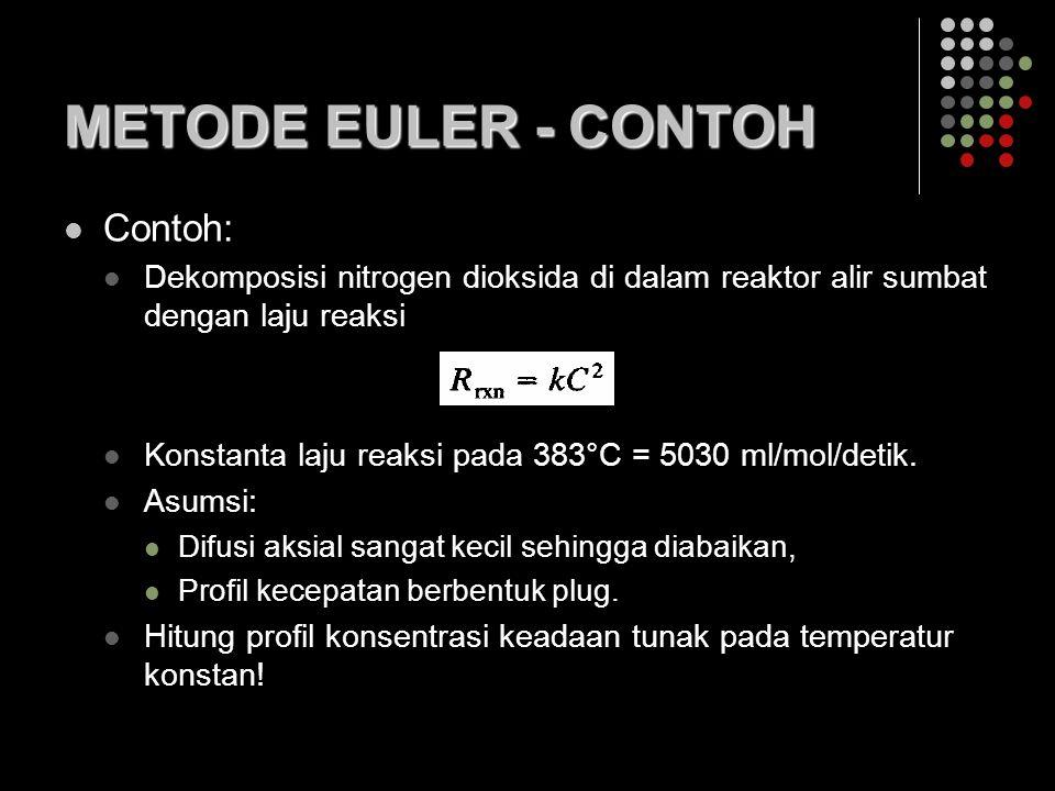 METODE EULER - CONTOH Contoh: Dekomposisi nitrogen dioksida di dalam reaktor alir sumbat dengan laju reaksi Konstanta laju reaksi pada 383°C = 5030 ml/mol/detik.