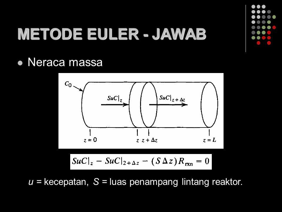 METODE EULER - JAWAB Neraca massa u = kecepatan, S = luas penampang lintang reaktor.