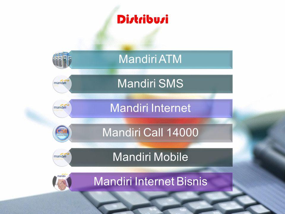 Distribusi Mandiri ATM Mandiri SMS Mandiri Internet Mandiri Call 14000 Mandiri Mobile Mandiri Internet Bisnis