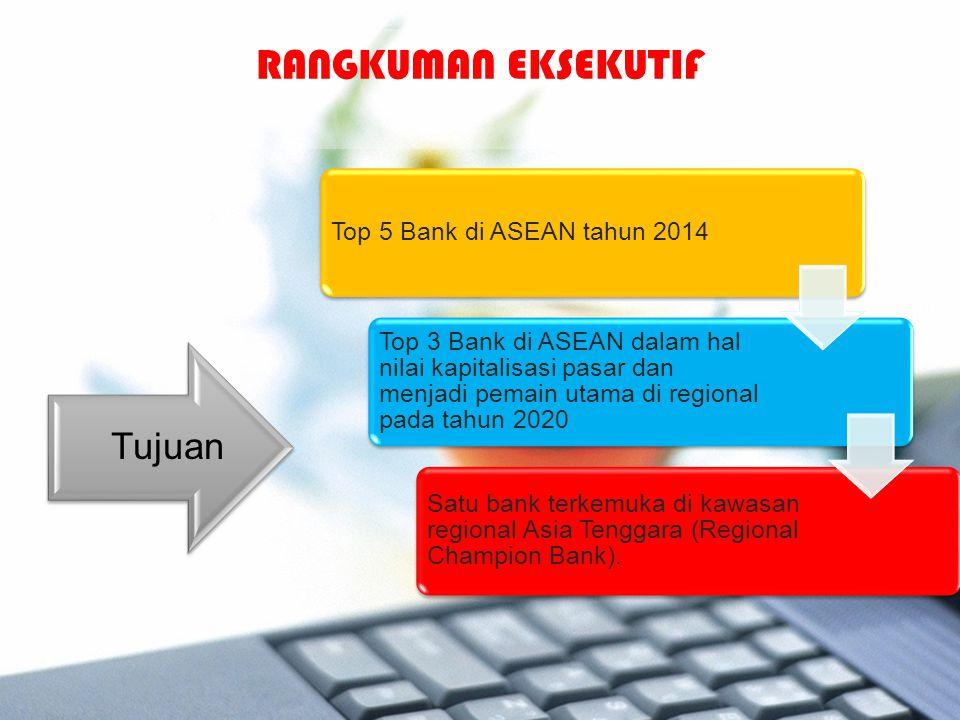 RANGKUMAN EKSEKUTIF Top 5 Bank di ASEAN tahun 2014 Top 3 Bank di ASEAN dalam hal nilai kapitalisasi pasar dan menjadi pemain utama di regional pada ta